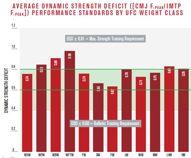 dynamic strength index for mma